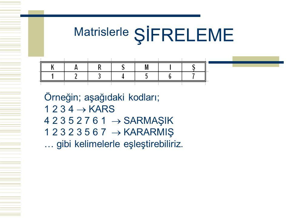 Matrislerle ŞİFRELEME Örneğin; aşağıdaki kodları; 1 2 3 4  KARS 4 2 3 5 2 7 6 1  SARMAŞIK 1 2 3 2 3 5 6 7  KARARMIŞ … gibi kelimelerle eşleştirebiliriz.