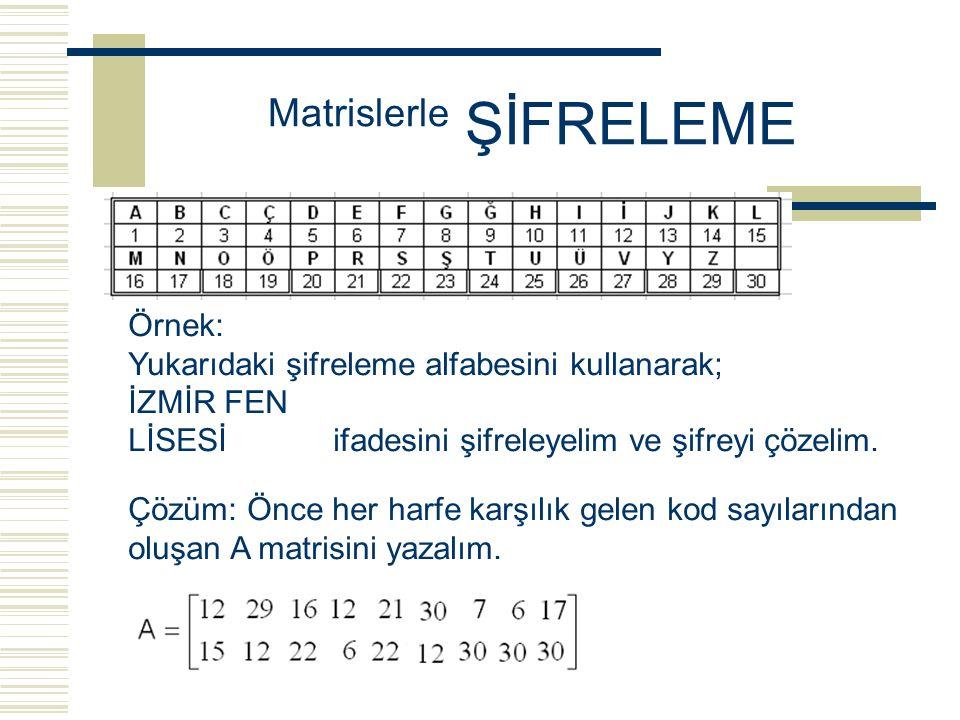 Matrislerle ŞİFRELEME Buna göre A orijinal matrisini bulmak için; C -1 ile S yi çarpalım.