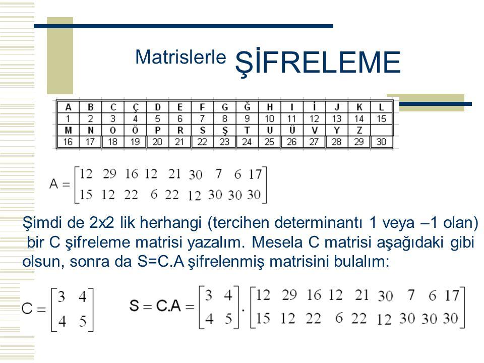 Matrislerle ŞİFRELEME Şimdi de 2x2 lik herhangi (tercihen determinantı 1 veya –1 olan) bir C şifreleme matrisi yazalım.