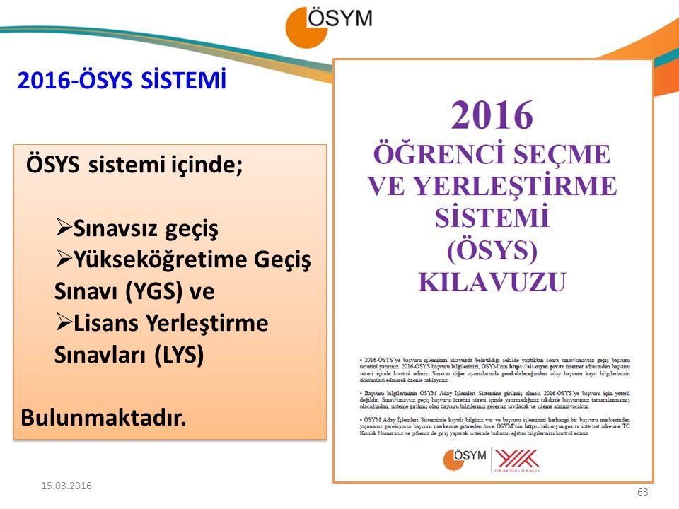 2016-ÖSYS SİSTEMİ ÖSYS sistemi içinde;  Sınavsız geçiş  Yükseköğretime Geçiş Sınavı (YGS) ve  Lisans Yerleştirme Sınavları (LYS) Bulunmaktadır. ÖSY