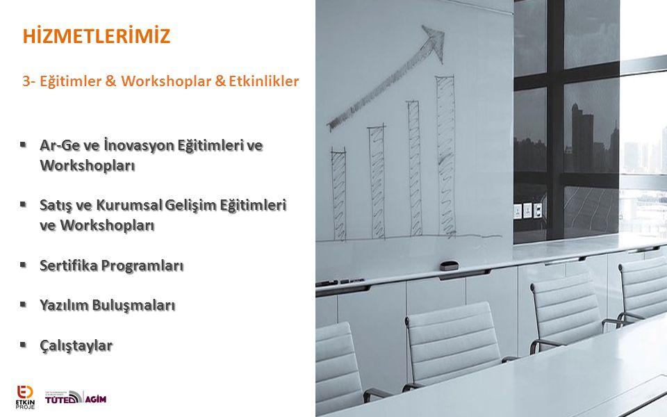 HİZMETLERİMİZ 3- Eğitimler & Workshoplar & Etkinlikler  Ar-Ge ve İnovasyon Eğitimleri ve Workshopları  Satış ve Kurumsal Gelişim Eğitimleri ve Workshopları  Sertifika Programları  Yazılım Buluşmaları  Çalıştaylar