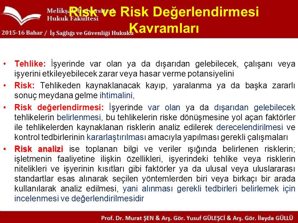 Risk ve Risk Değerlendirmesi Kavramları Tehlike: İşyerinde var olan ya da dışarıdan gelebilecek, çalışanı veya işyerini etkileyebilecek zarar veya hasar verme potansiyelini Risk: Tehlikeden kaynaklanacak kayıp, yaralanma ya da başka zararlı sonuç meydana gelme ihtimalini, Risk değerlendirmesi: İşyerinde var olan ya da dışarıdan gelebilecek tehlikelerin belirlenmesi, bu tehlikelerin riske dönüşmesine yol açan faktörler ile tehlikelerden kaynaklanan risklerin analiz edilerek derecelendirilmesi ve kontrol tedbirlerinin kararlaştırılması amacıyla yapılması gerekli çalışmaları Risk analiziRisk analizi ise toplanan bilgi ve veriler ışığında belirlenen risklerin; işletmenin faaliyetine ilişkin özellikleri, işyerindeki tehlike veya risklerin nitelikleri ve işyerinin kısıtları gibi faktörler ya da ulusal veya uluslararası standartlar esas alınarak seçilen yöntemlerden biri veya birkaçı bir arada kullanılarak analiz edilmesi, yani alınması gerekli tedbirleri belirlemek için incelenmesi ve değerlendirilmesidir