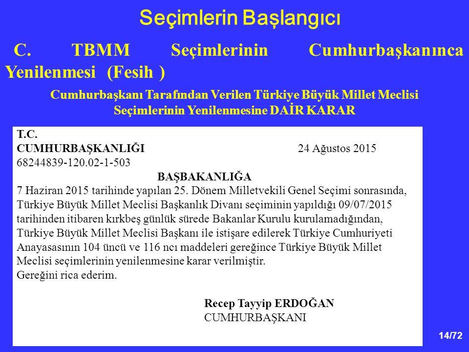 14/72 C. TBMM Seçimlerinin Cumhurbaşkanınca Yenilenmesi (Fesih ) Cumhurbaşkanı Tarafından Verilen Türkiye Büyük Millet Meclisi Seçimlerinin Yenilenmes