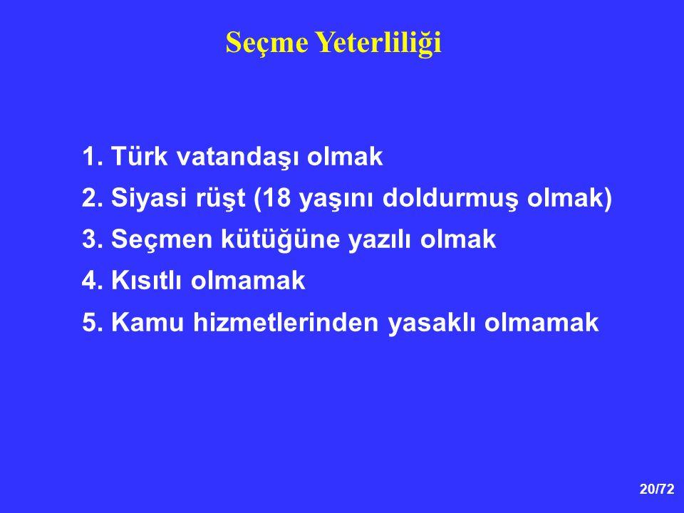 20/72 1. Türk vatandaşı olmak 2. Siyasi rüşt (18 yaşını doldurmuş olmak) 3. Seçmen kütüğüne yazılı olmak 4. Kısıtlı olmamak 5. Kamu hizmetlerinden yas