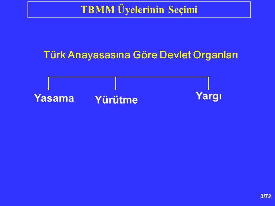 3/72 Yargı Yürütme Yasama Türk Anayasasına Göre Devlet Organları TBMM Üyelerinin Seçimi