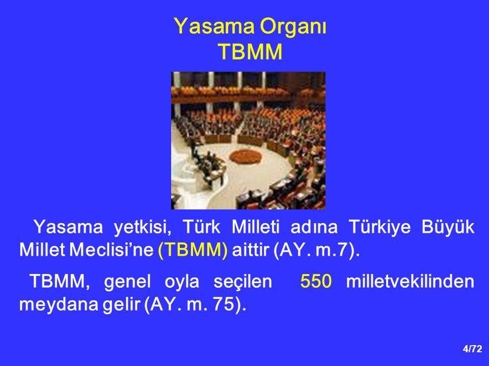 55/72 Milletin temsili ilkesi, temsilcilerin seçildikleri bölgeyi değil, bütün milleti temsil ettikleri anlamına gelir.