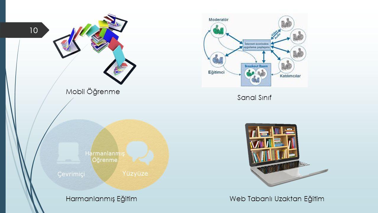 10 Mobil Öğrenme Sanal Sınıf Web Tabanlı Uzaktan EğitimHarmanlanmış Eğitim