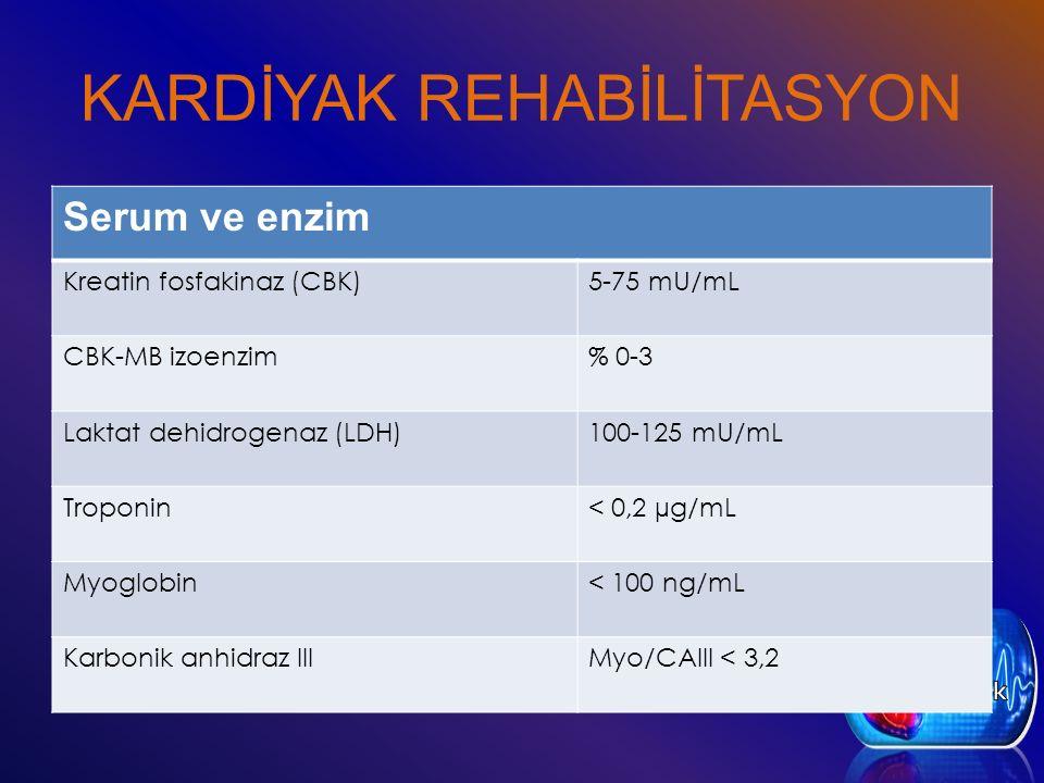 KARDİYAK REHABİLİTASYON Serum ve enzim Kreatin fosfakinaz (CBK)5-75 mU/mL CBK-MB izoenzim% 0-3 Laktat dehidrogenaz (LDH)100-125 mU/mL Troponin< 0,2 µg