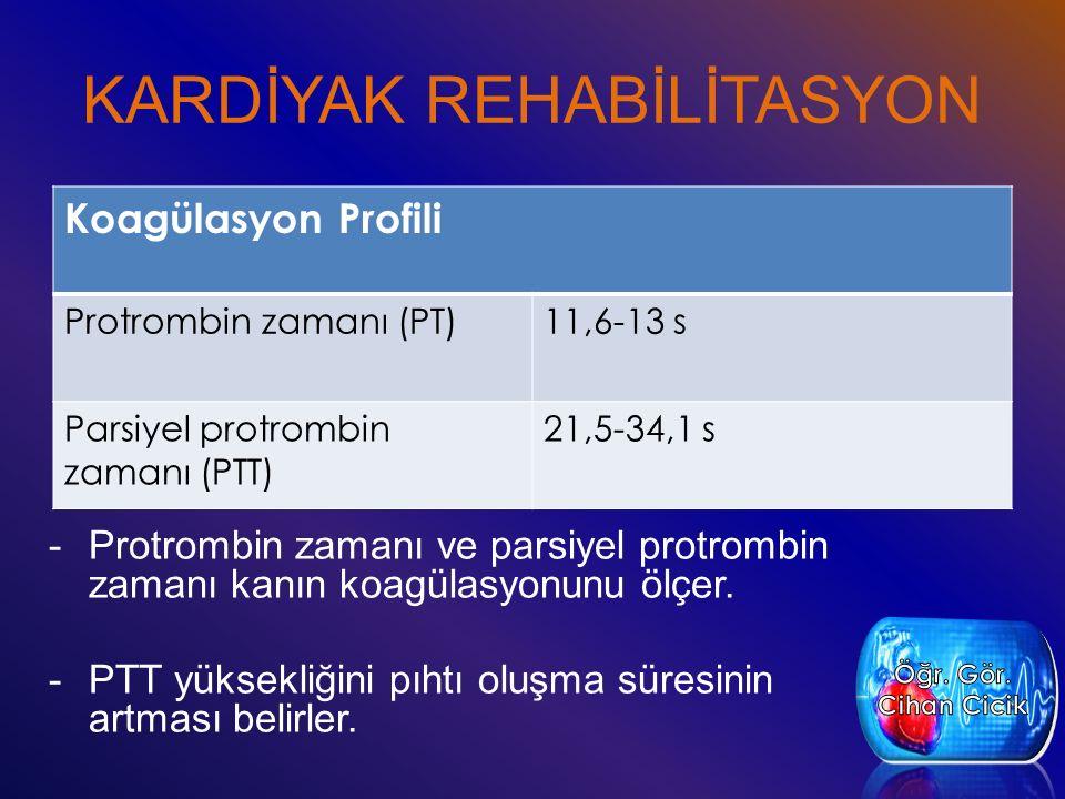 KARDİYAK REHABİLİTASYON Koagülasyon Profili Protrombin zamanı (PT)11,6-13 s Parsiyel protrombin zamanı (PTT) 21,5-34,1 s -Protrombin zamanı ve parsiye