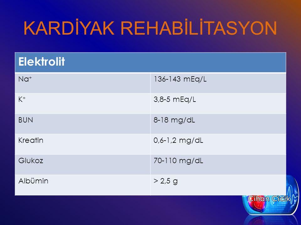 KARDİYAK REHABİLİTASYON Elektrolit Na + 136-143 mEq/L K+K+ 3,8-5 mEq/L BUN8-18 mg/dL Kreatin0,6-1,2 mg/dL Glukoz70-110 mg/dL Albümin> 2,5 g