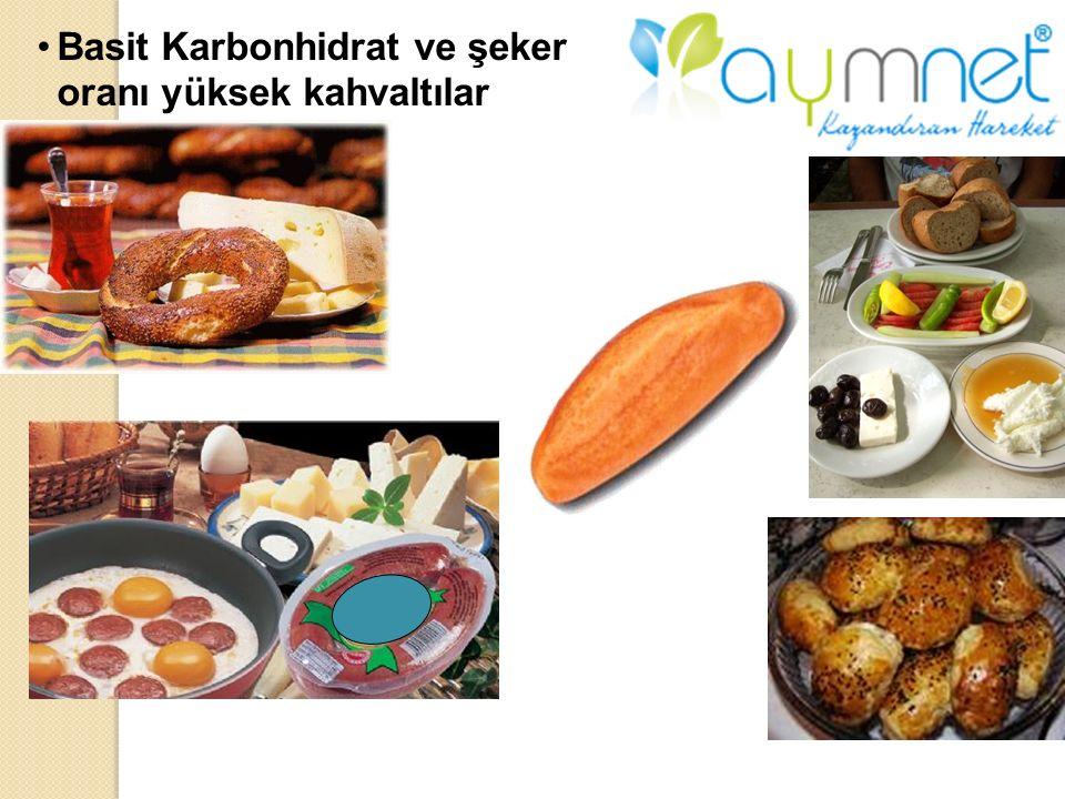 Kötü beslenmeye sabahtan başlıyoruz ya kahvaltı yapmıyoruz !!! Yada yaptı ğ ımızı sanıyoruz…