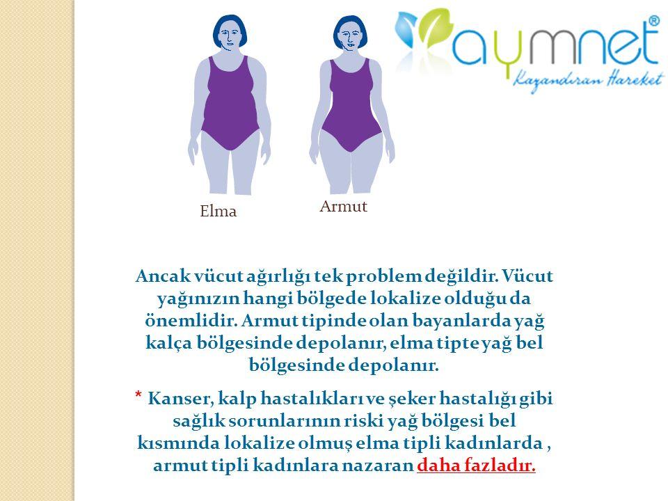Obezite Olması gerekenden fazla miktarda ya ğ dokusunun insan vücudunda birikmesidir. Obezite ciddi,yaygın ve hızla büyüyen bir sa ğ lık sorunudur