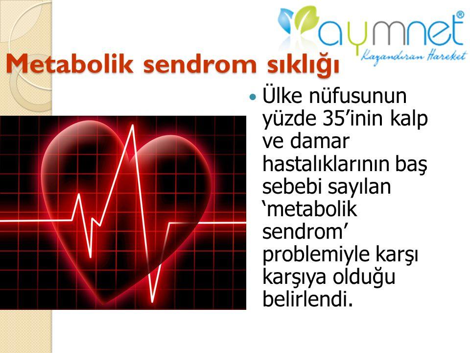 Metabolik Sendrom Bel çevresi, Tansiyon, Kan şekeri, LDL(kötü) kolesterol Trigliserid ölçümlerinden üçünün tehlike sınırlarını aşmasına metabolik send