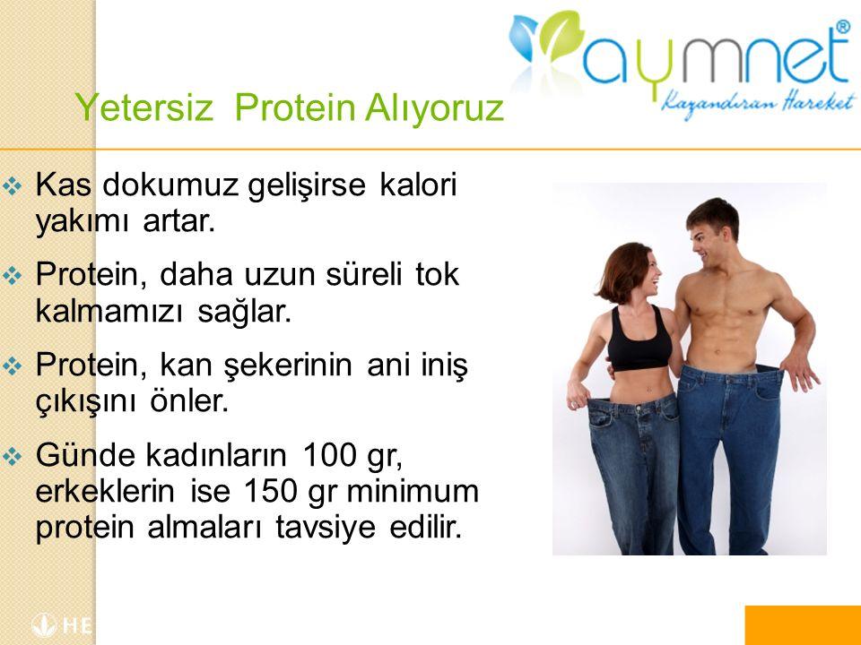  Gıdalardaki protein içeriği de azalmış durumda.  Düşük proteinle beslendiğimiz zaman kas dokumuz yeterince gelişmiyor.  Metabolizma hızı yavaşlıyo