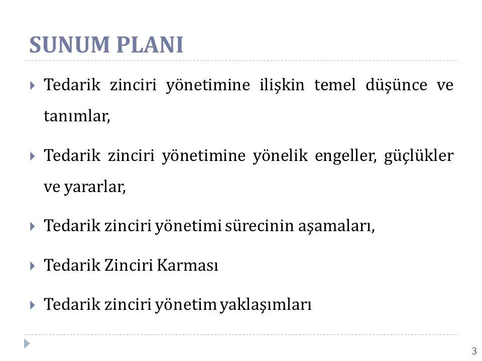 SUNUM PLANI 3  Tedarik zinciri yönetimine ilişkin temel düşünce ve tanımlar,  Tedarik zinciri yönetimine yönelik engeller, güçlükler ve yararlar, 