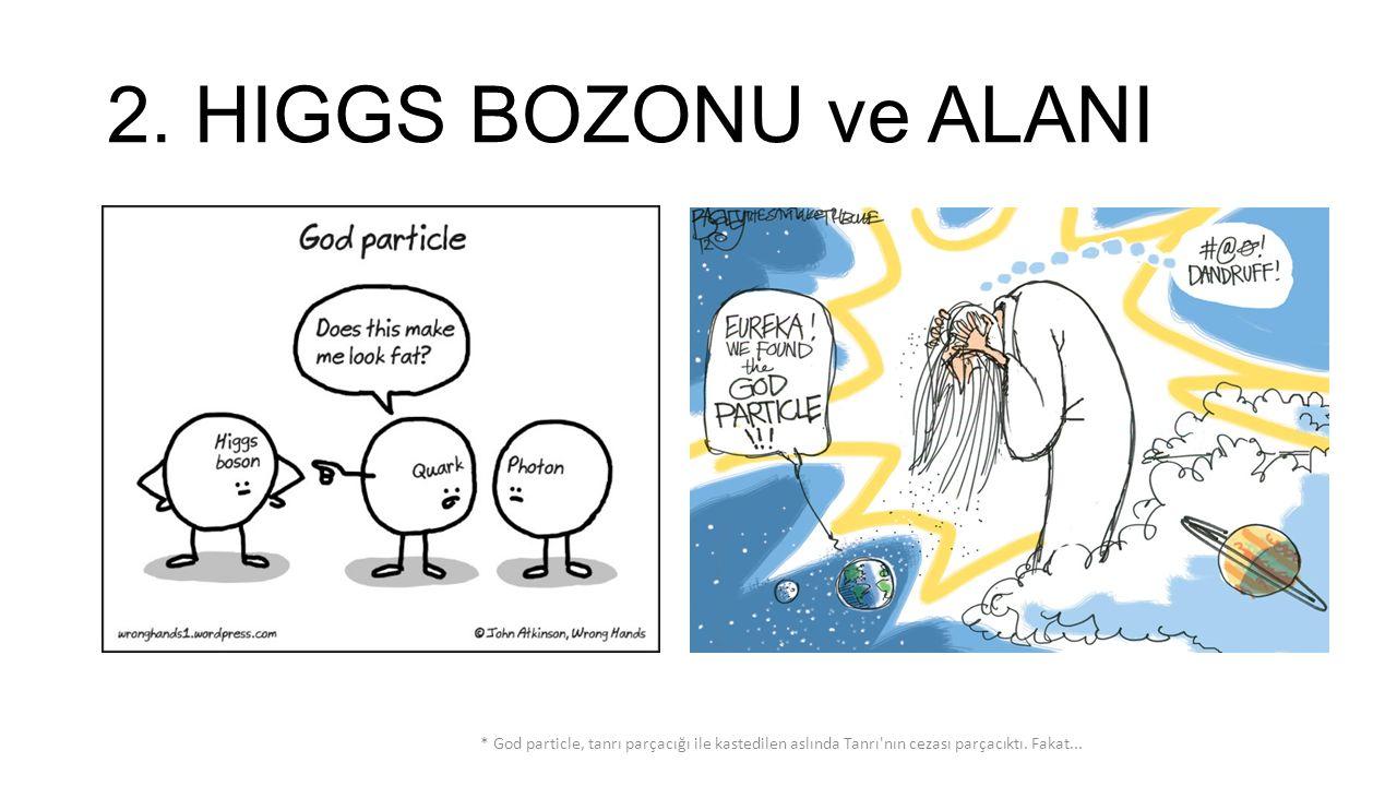 * God particle, tanrı parçacığı ile kastedilen aslında Tanrı'nın cezası parçacıktı. Fakat... 2. HIGGS BOZONU ve ALANI