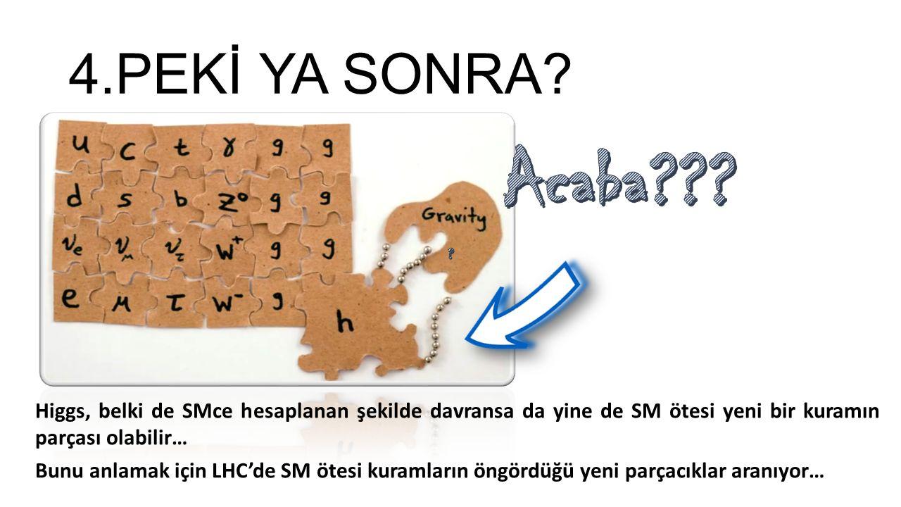 4.PEKİ YA SONRA? Higgs, belki de SMce hesaplanan şekilde davransa da yine de SM ötesi yeni bir kuramın parçası olabilir… Bunu anlamak için LHC'de SM ö