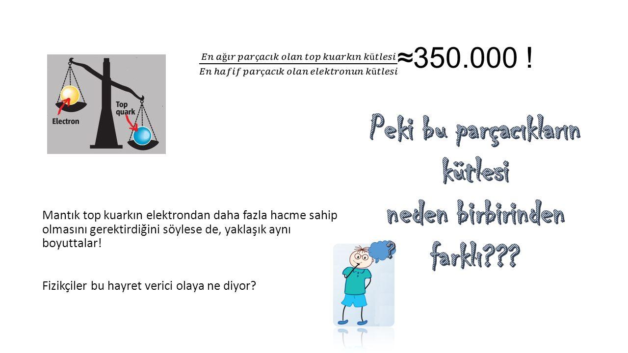 Protonlar ışık hızının yaklaşık %99.9999991 kadar hızlandırılırlar.