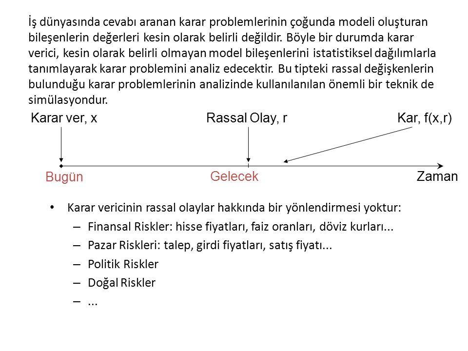 23 Data: – Customer inter-arrival time distribution: – Inter-arrival timeProbability 1Minutes0.65 1.50.15 20.15 2.50.05 – Service priority rule is first come first served A simulation model is required to analyze the service.