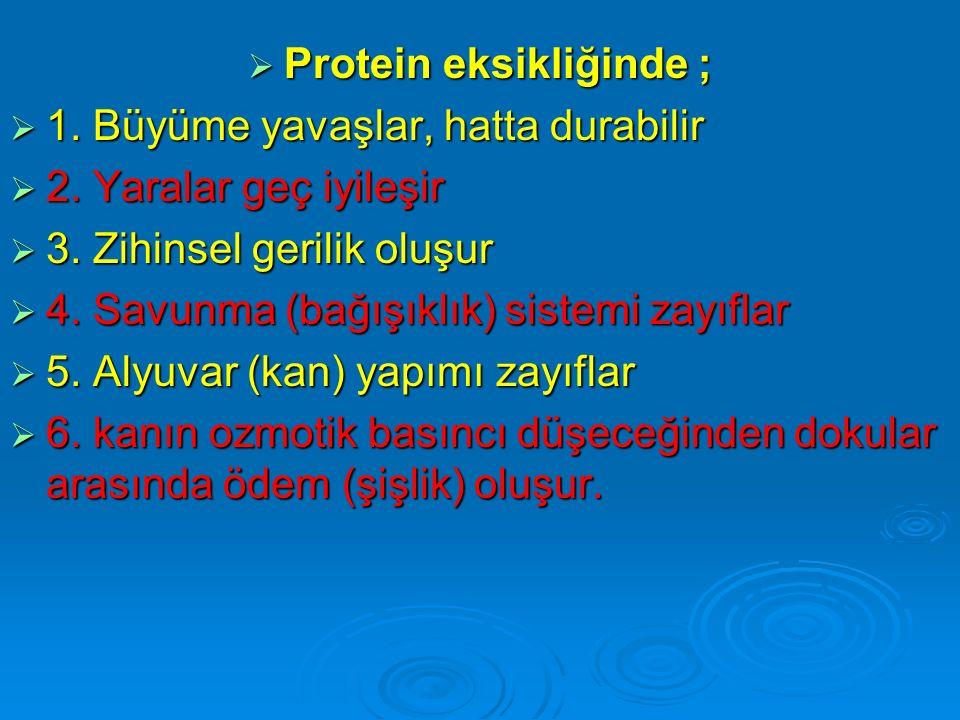  Protein eksikliğinde ;  1. Büyüme yavaşlar, hatta durabilir  2. Yaralar geç iyileşir  3. Zihinsel gerilik oluşur  4. Savunma (bağışıklık) sistem