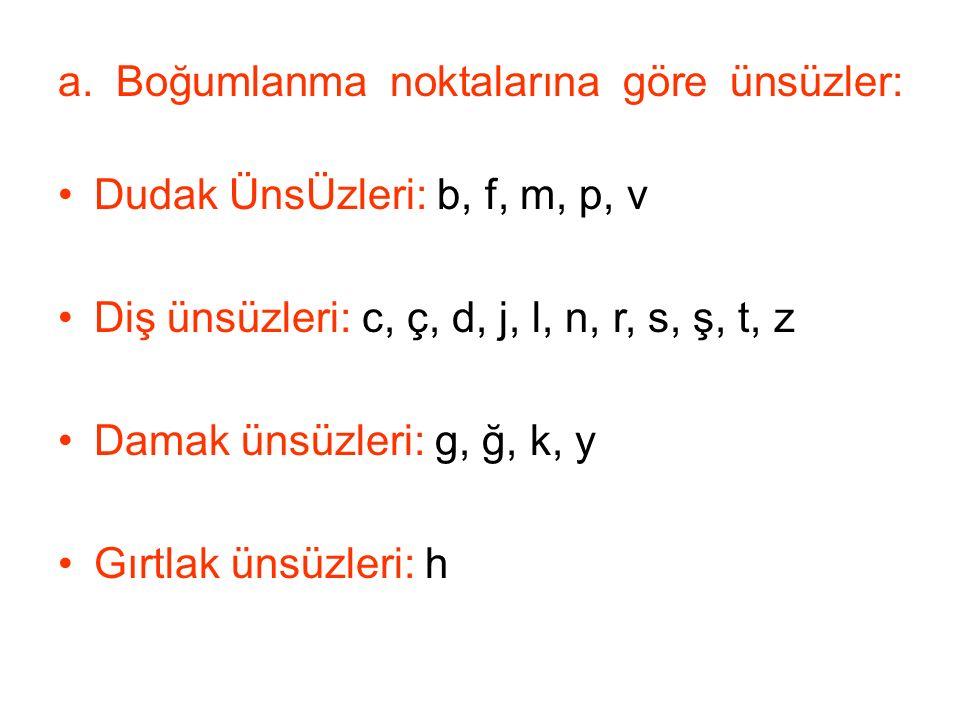 a. Boğumlanma noktalarına göre ünsüzler: Dudak ÜnsÜzleri: b, f, m, p, v Diş ünsüzleri: c, ç, d, j, l, n, r, s, ş, t, z Damak ünsüzleri: g, ğ, k, y Gır