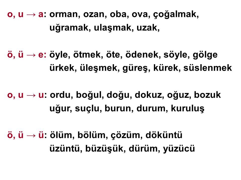 1994- Aşağıdaki cümlelerin hangisindeki altı çizili sözcük ek alırken bu sözcüğün ünsüzlerinden biri düşmüştür.