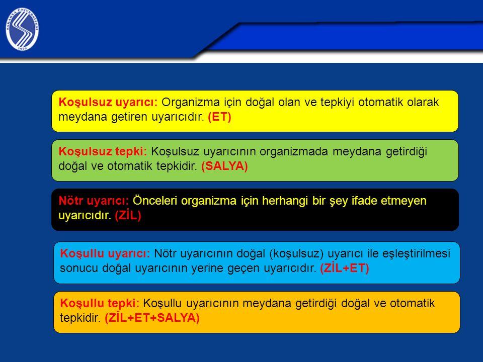 Klasik koşullanma ilkeleri 1-Bitişiklik 2-Habercilik 3-Pekiştirme 4-Sönme 5-Kendiliğinden geri gelme 6-Üst düzey koşullanma 7-Gölgeleme 8-Genelleme 9-Ayırt etme