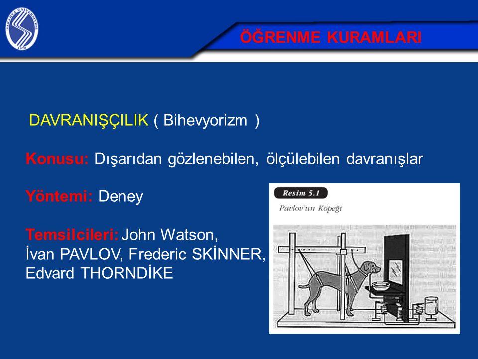 DAVRANIŞÇILIK ( Bihevyorizm ) Konusu: Dışarıdan gözlenebilen, ölçülebilen davranışlar Yöntemi: Deney Temsilcileri: John Watson, İvan PAVLOV, Frederic
