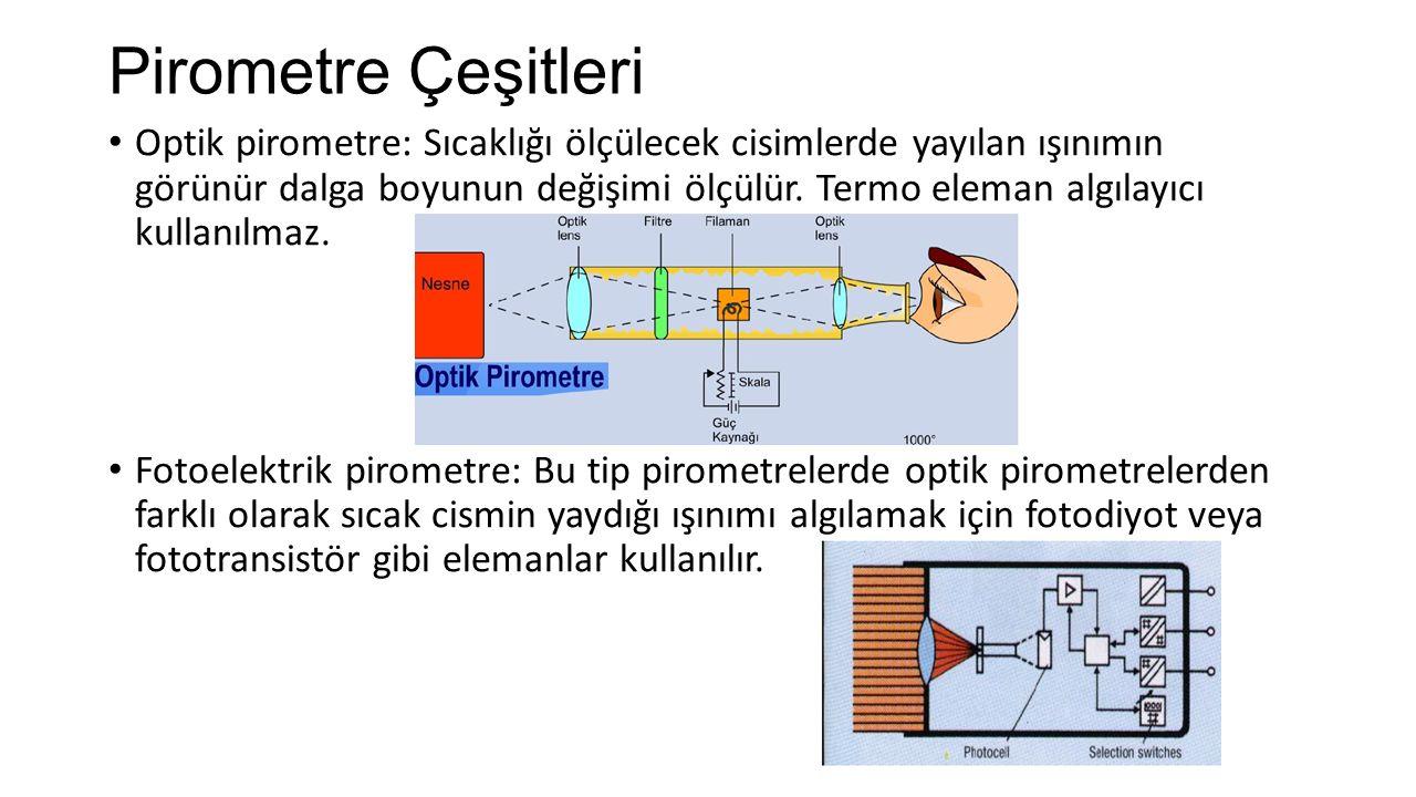 Pirometre Çeşitleri Optik pirometre: Sıcaklığı ölçülecek cisimlerde yayılan ışınımın görünür dalga boyunun değişimi ölçülür. Termo eleman algılayıcı k