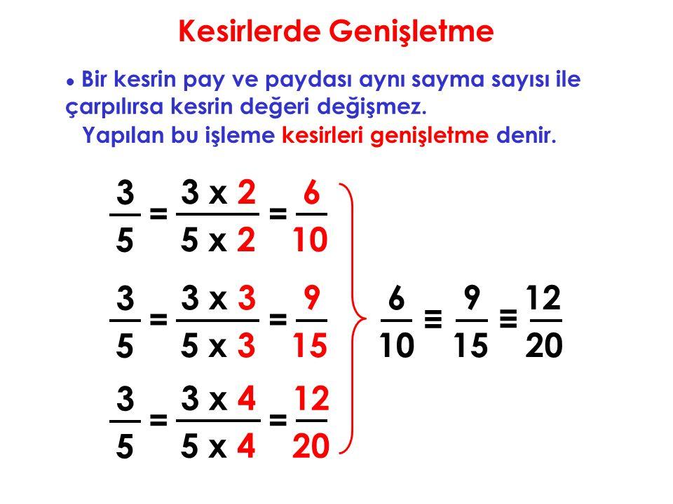 Kesirlerde Sadeleştirme ● Bir kesrin pay ve paydası aynı sayma sayısı ile bölünürse kesrin değeri değişmez.