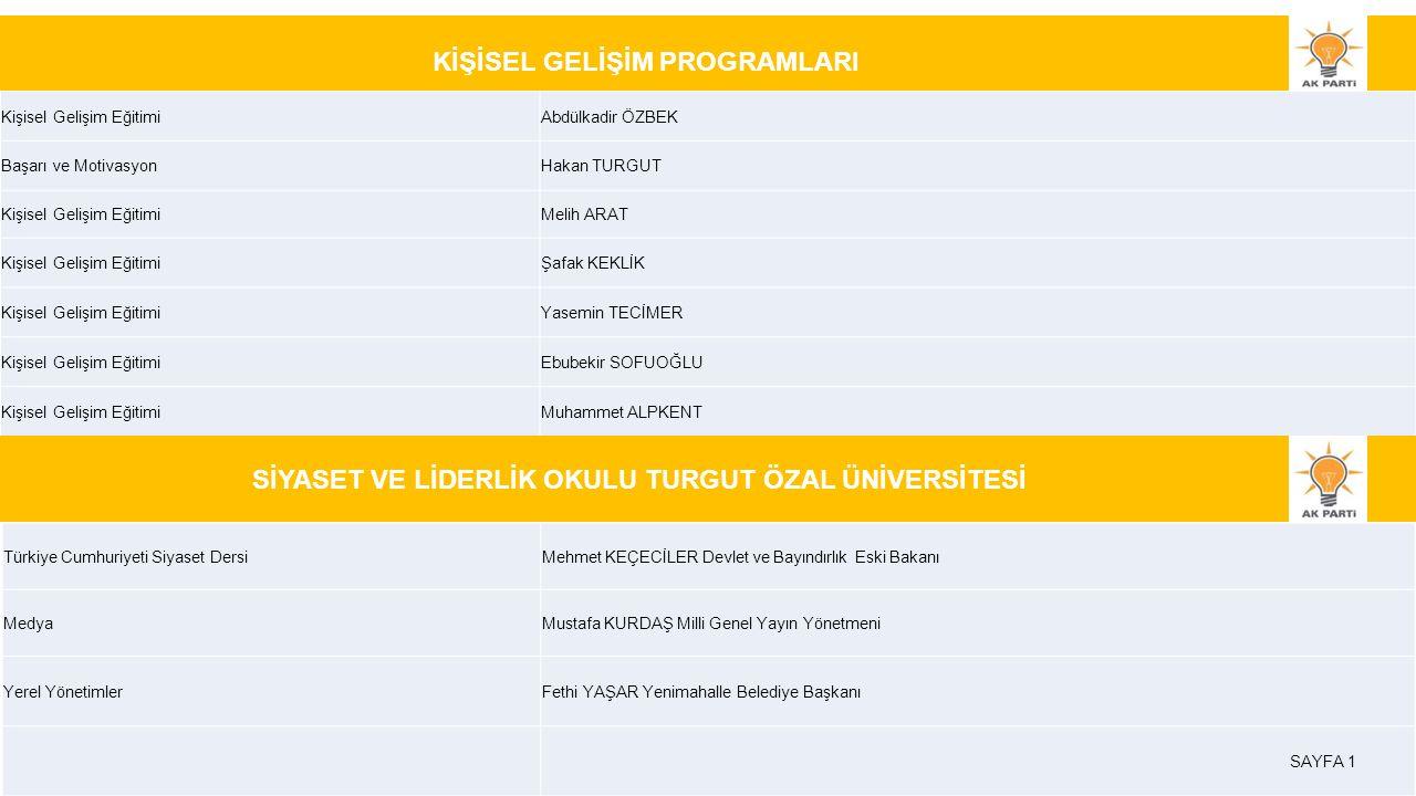 SİYASET OKULU ÜSEM SÜREKLİ EĞİTİM MERKEZİ ÜSKÜDAR ÜNİVERSİTESİ Türkiye'nin Genel Meseleleri Dr.