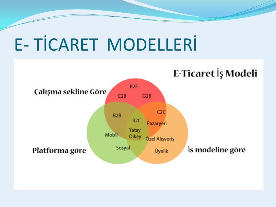 E- TİCARET MODELLERİ