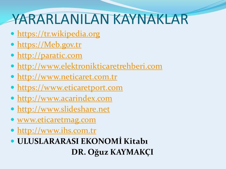 YARARLANILAN KAYNAKLAR https://tr.wikipedia.org https://Meb.gov.tr http://paratic.com http://www.elektronikticaretrehberi.com http://www.neticaret.com.tr https://www.eticaretport.com http://www.acarindex.com http://www.slideshare.net www.eticaretmag.com http://www.ihs.com.tr ULUSLARARASI EKONOMİ Kitabı DR.