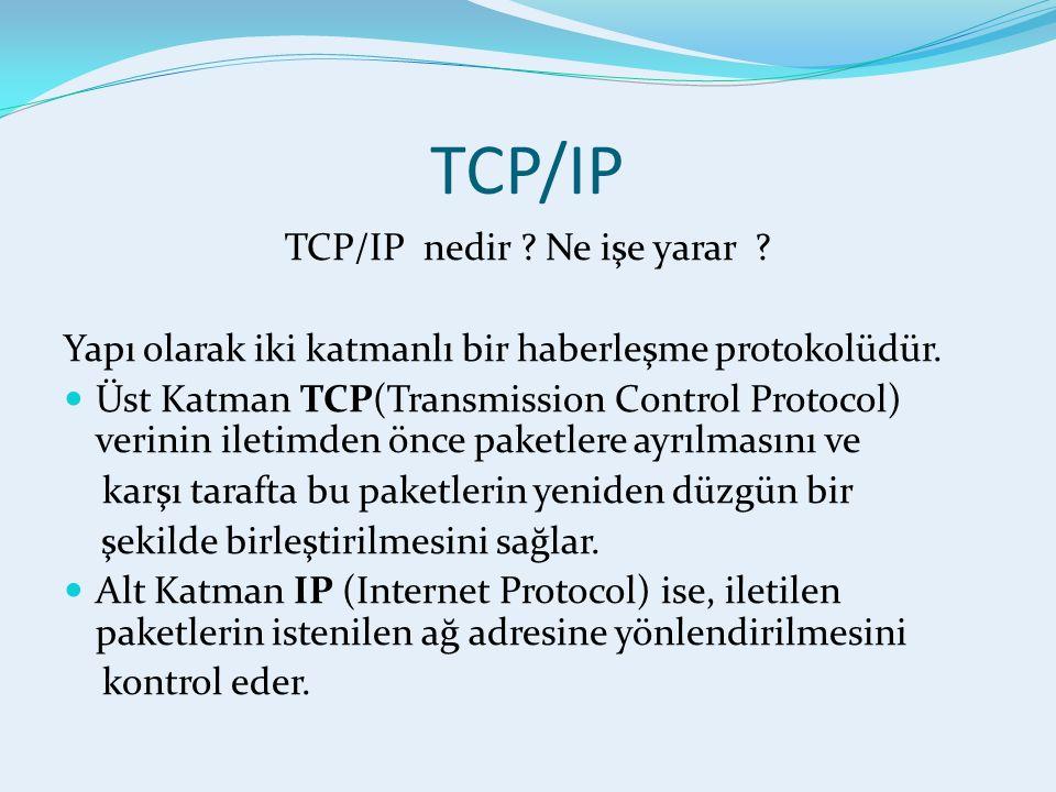 TCP/IP TCP/IP nedir . Ne işe yarar . Yapı olarak iki katmanlı bir haberleşme protokolüdür.