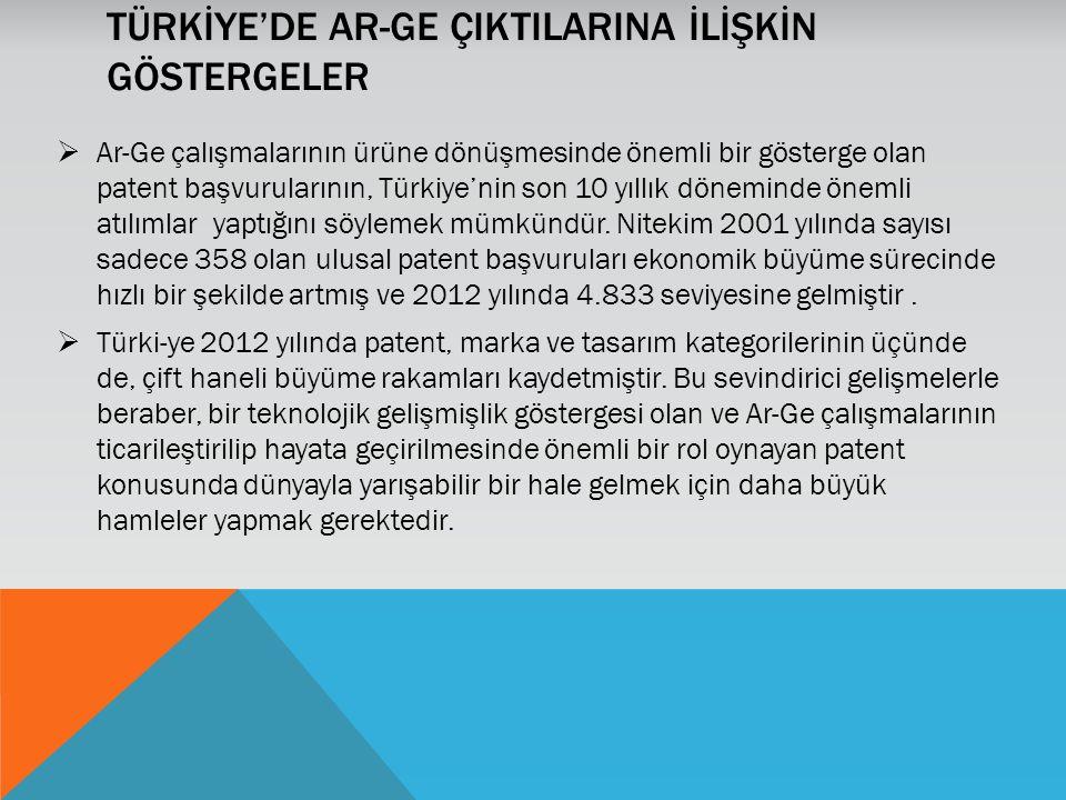 TÜRKİYE'DE AR-GE ÇIKTILARINA İLİŞKİN GÖSTERGELER  Ar-Ge çalışmalarının ürüne dönüşmesinde önemli bir gösterge olan patent başvurularının, Türkiye'nin