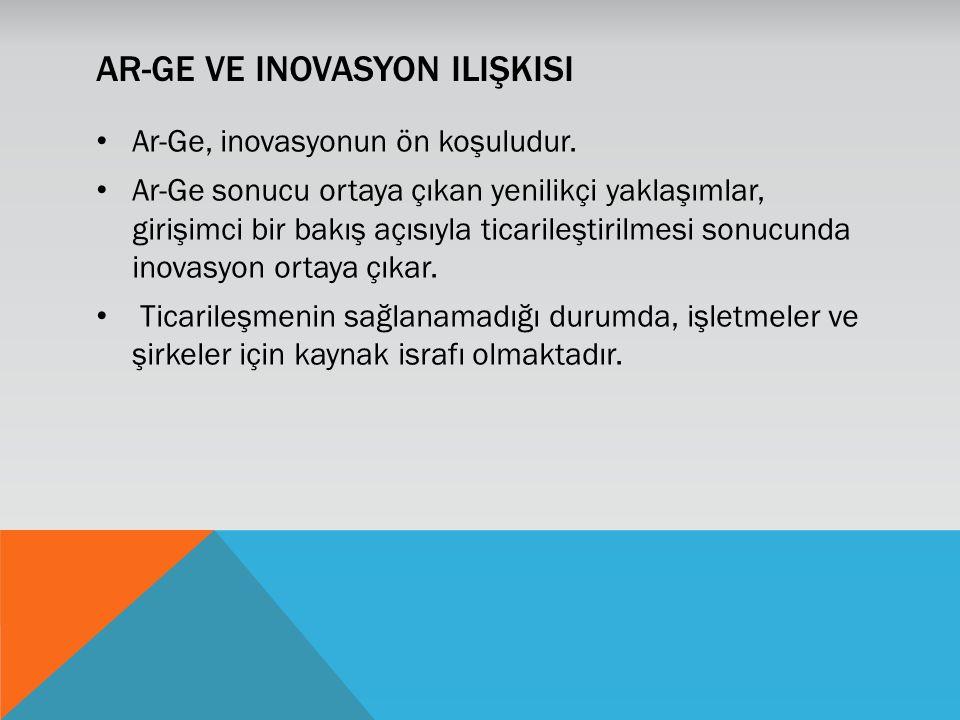 AR-GE VE INOVASYON ILIŞKISI Ar-Ge, inovasyonun ön koşuludur. Ar-Ge sonucu ortaya çıkan yenilikçi yaklaşımlar, girişimci bir bakış açısıyla ticarileşti