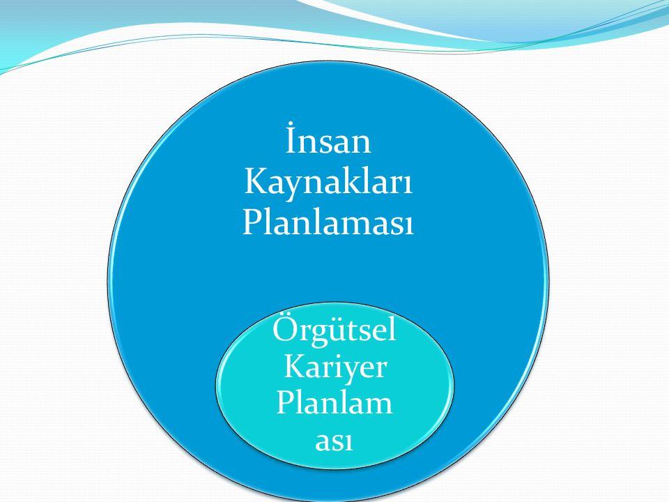 İnsan Kaynakları Planlaması Örgütsel Kariyer Planlam ası