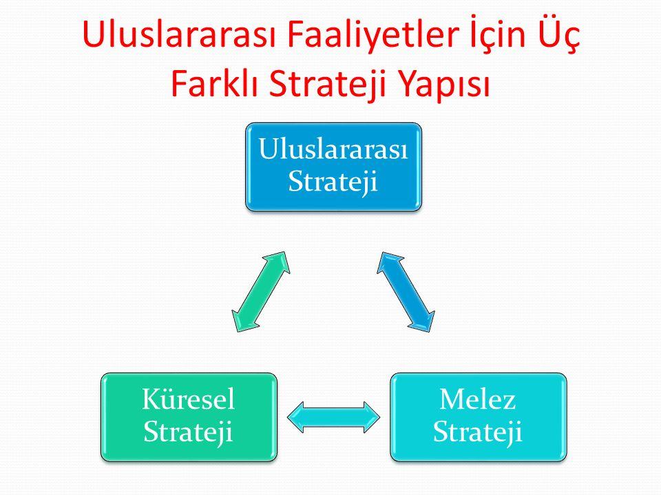 Uluslararası Faaliyetler İçin Üç Farklı Strateji Yapısı Uluslararası Strateji Melez Strateji Küresel Strateji