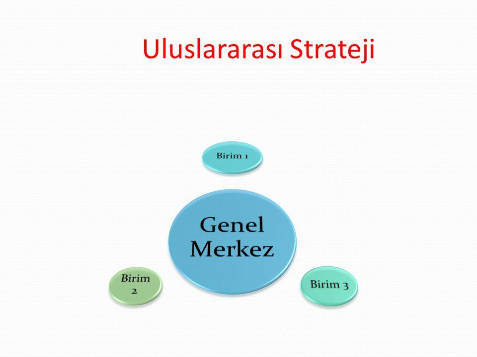 Uluslararası Strateji