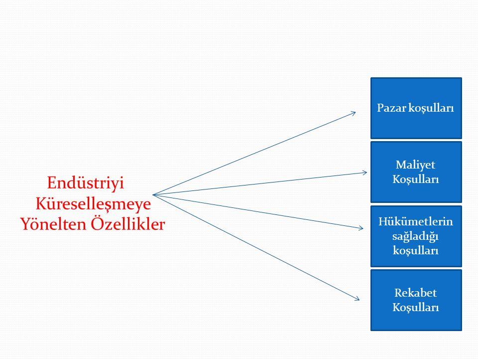 Endüstriyi Küreselleşmeye Yönelten Özellikler Rekabet Koşulları Pazar koşulları Maliyet Koşulları Hükümetlerin sağladığı koşulları