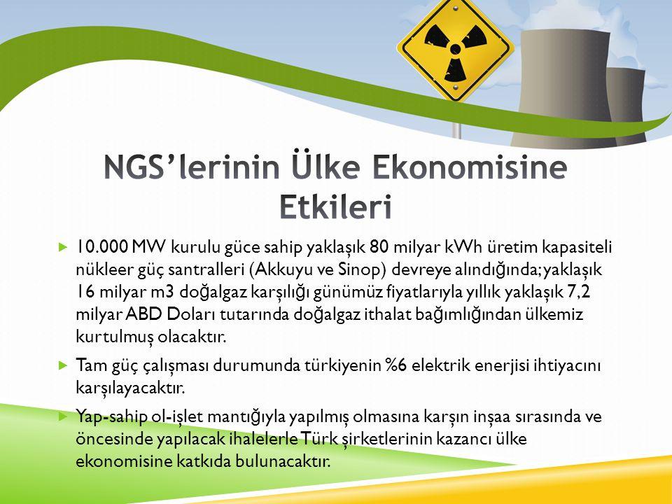  10.000 MW kurulu güce sahip yaklaşık 80 milyar kWh üretim kapasiteli nükleer güç santralleri (Akkuyu ve Sinop) devreye alındı ğ ında; yaklaşık 16 milyar m3 do ğ algaz karşılı ğ ı günümüz fiyatlarıyla yıllık yaklaşık 7,2 milyar ABD Doları tutarında do ğ algaz ithalat ba ğ ımlı ğ ından ülkemiz kurtulmuş olacaktır.