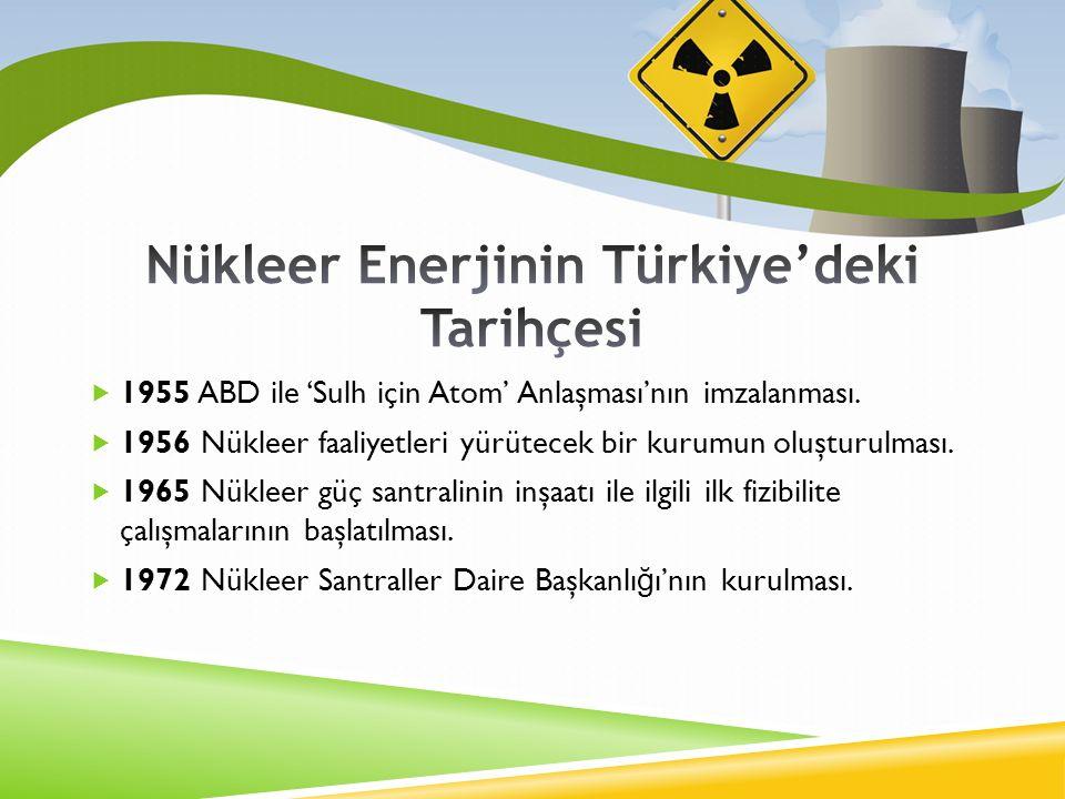  1955 ABD ile 'Sulh için Atom' Anlaşması'nın imzalanması.