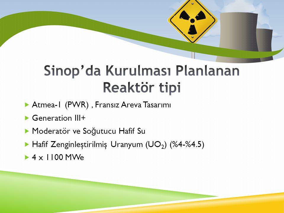  Atmea-1 (PWR), Fransız Areva Tasarımı  Generation III+  Moderatör ve So ğ utucu Hafif Su  Hafif Zenginleştirilmiş Uranyum (UO 2 ) (%4-%4.5)  4 x 1100 MWe
