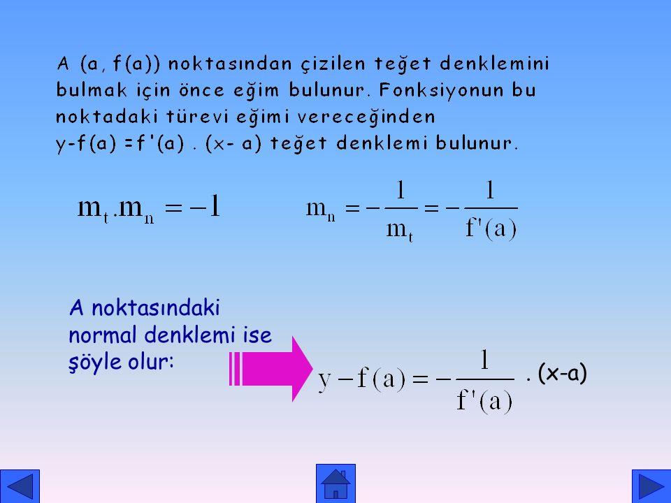 TEĞET VE NORMAL DENKLEMLERİ. f(a) y x a n t Y=f(x)