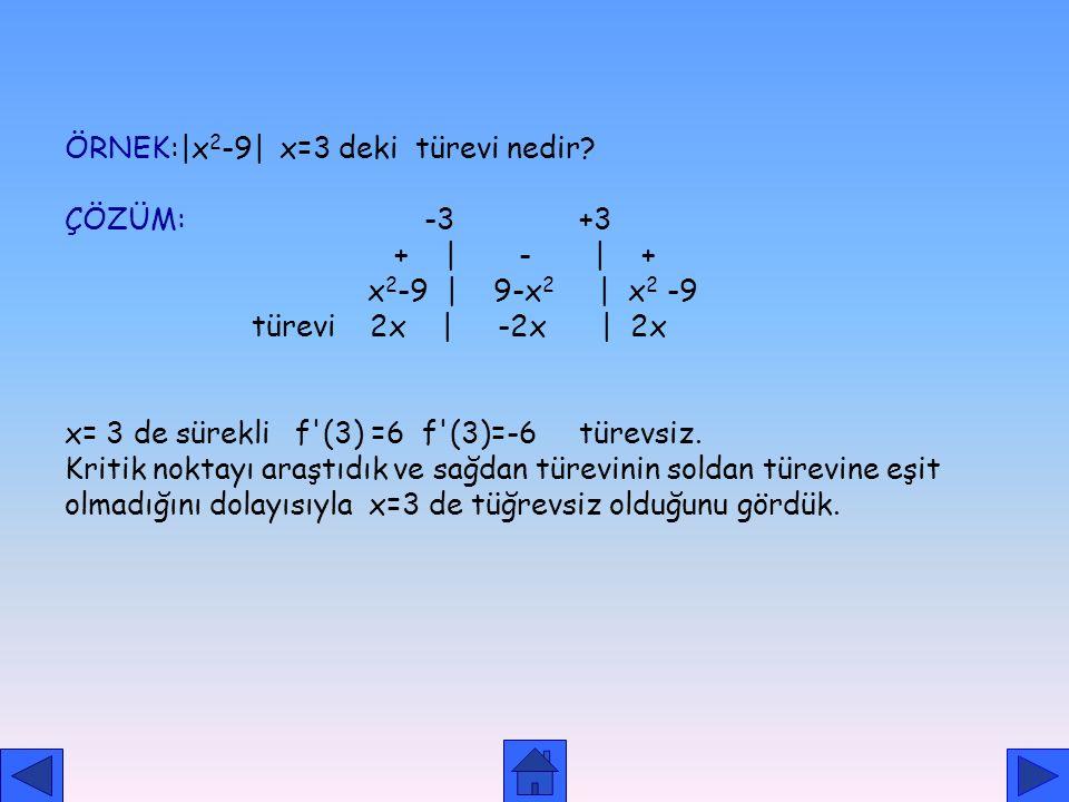 ÖZEL TANIMLI FONKSİYONLARIN TÜREVİ MUTLAK DEĞER FONKSİYONUNUN TÜREVİ g(x), g(x)>0 y=|g(x)|= 0, g(x)=0 -g(x), g(x)<0 g'(x), g(x)>0 y'= araştırılır, g(x