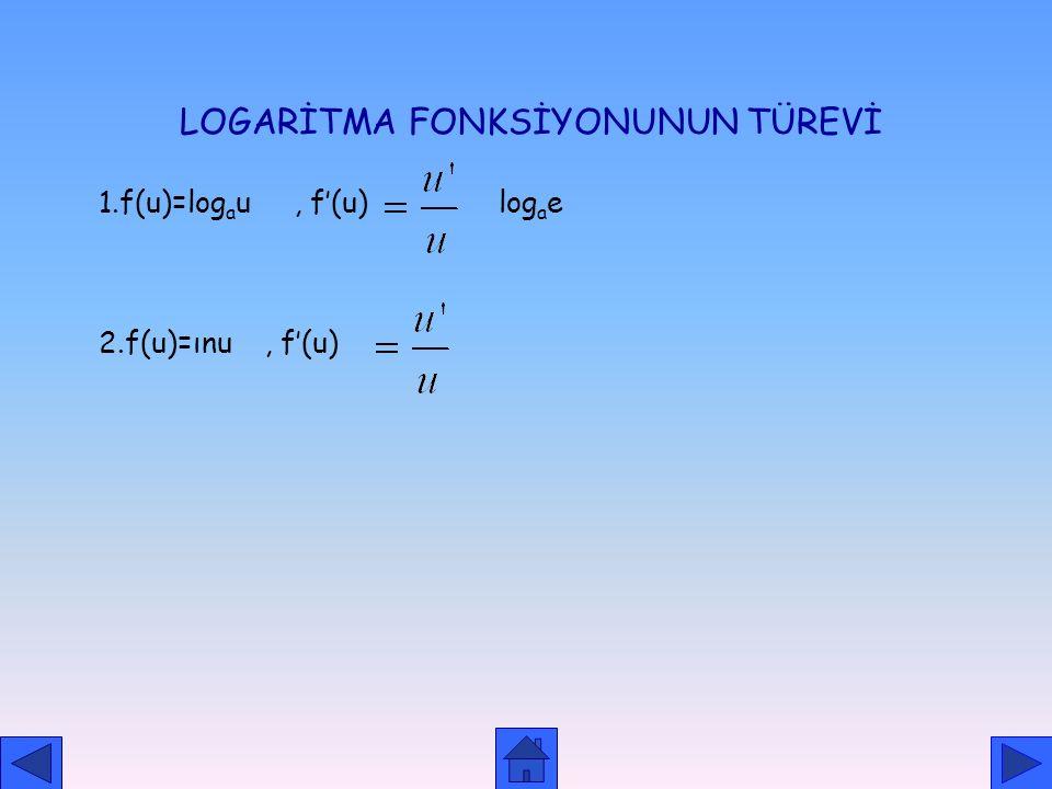 TERS TRİGONOMETRİK FONKSİYONLARIN TÜREVİ 1.(arcsinu)'= 2.(arccosu)'= 3.(arctanu)'= 4.(arccotu)'=