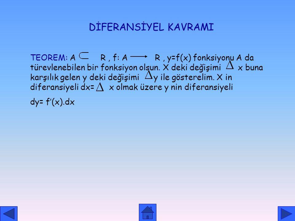 YÜKSEK MERTEBEDEN TÜREVLER y=x -x+4 y'=2x-1 (1.Mertebeden türev) y''=2 (2.Mertebeden türev) y'''=0 (3.Mertebeden türev) Fonksiyonunun n. Mertebeden tü