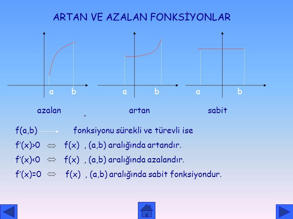DİFERANSİYEL KAVRAMI TEOREM: A R, f: A R, y=f(x) fonksiyonu A da türevlenebilen bir fonksiyon olsun. X deki değişimi x buna karşılık gelen y deki deği