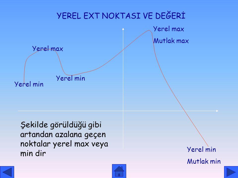 EXTREMUM NOKTALAR VE EXTREMUM DEĞERLER Mutlak Extremum Noktası ve Değeri TANIM(a,b) aralığında f(b) f(x) ise f(b) mutlak maximum veya en büyük değerdi