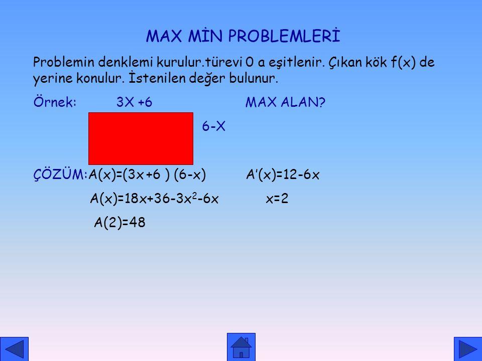 Max (f') min (f') d.n